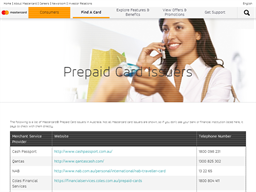 Mastercard Prepaid Gift Card gift card purchase